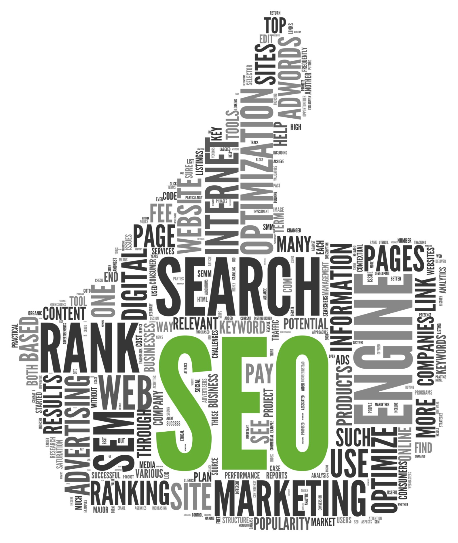 2015 SEO Trends To Be Aware Of