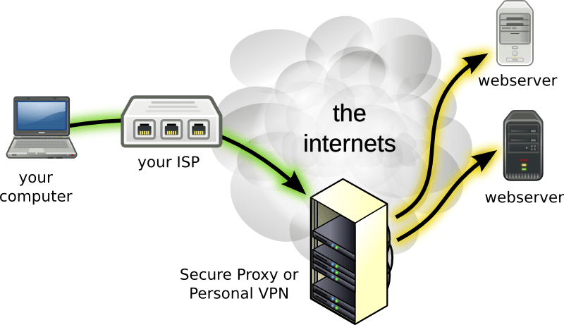 Why Use a VPN When You Are Accessing the Web on the Go?
