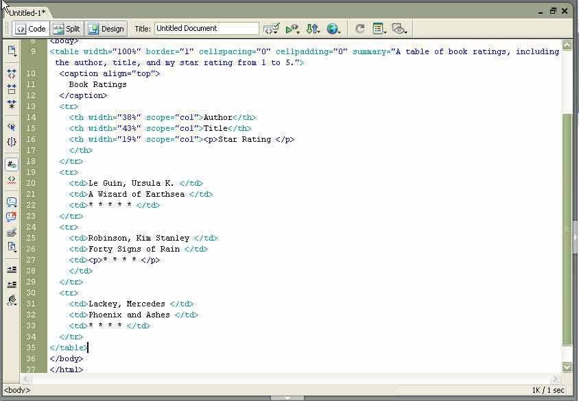 clean html code example